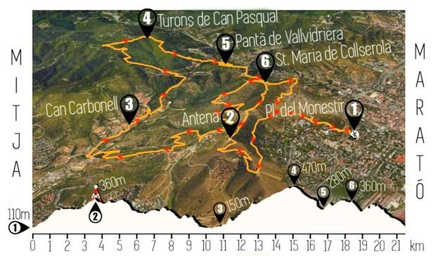 mapa-mitja-marato_Antena solidaria